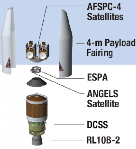 Payload Accommodation on Delta IV - Image: United Launch Alliance