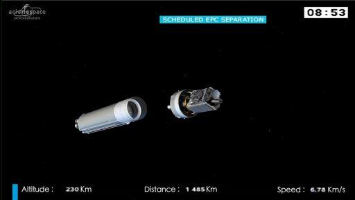 Image: Arianespace Webcast