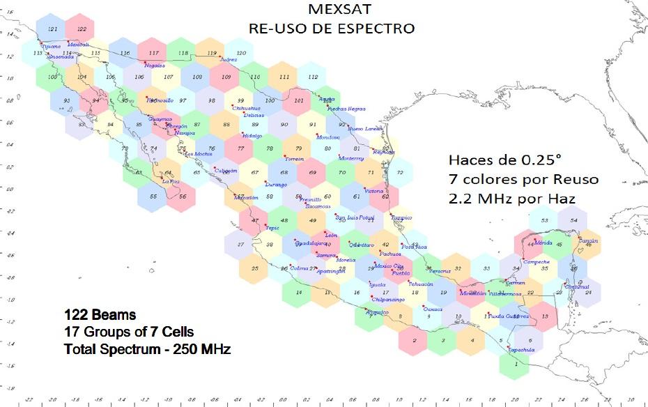 Image: Secretaria de Communicaciones y Transportes