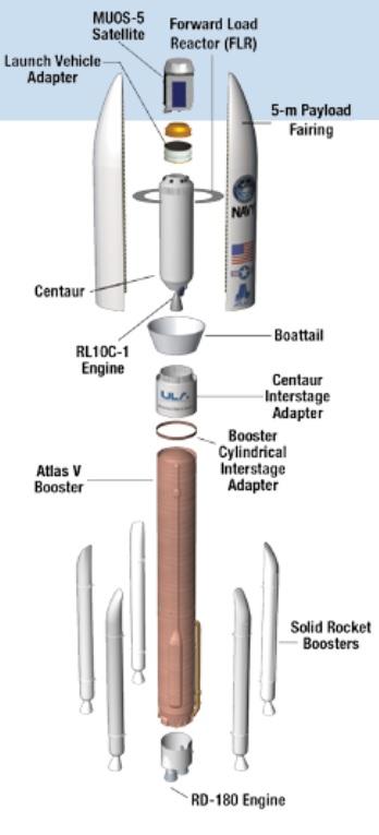 Atlas V Powerhouse Set For Liftoff Friday With Heavy Navy