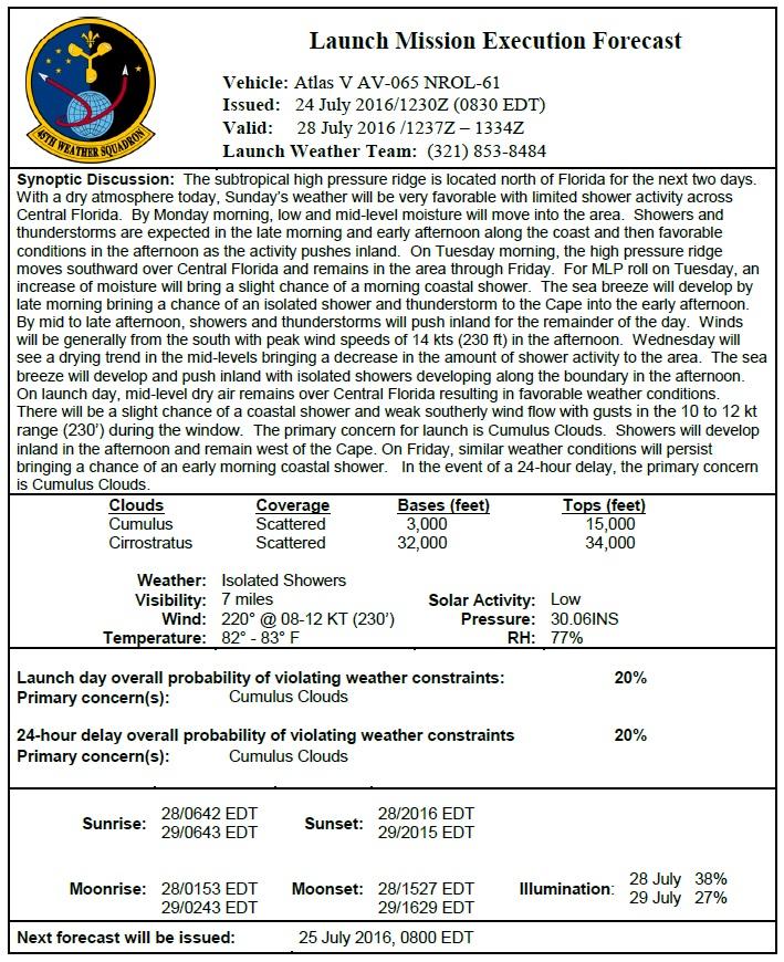 NROL-1 Forecast 1