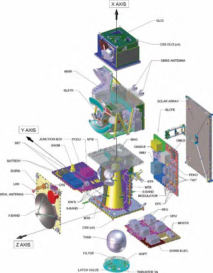 esa satellite structure - photo #21