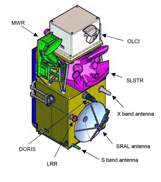 sentinel 3 instruments copernicus rh spaceflight101 com