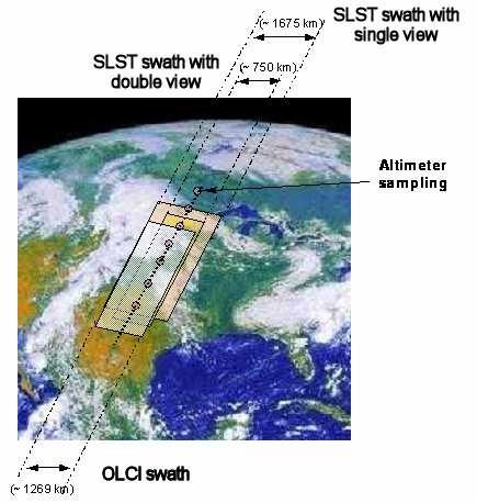 Sentinel-3 Instrument Footprints - Image: ESA