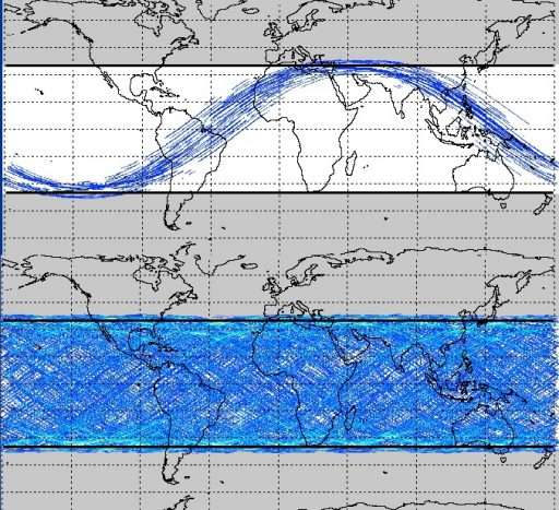 CYGNSS Coverage - Shown are ground tracks for 90 minutes (top) and 24 hours (bottom) - Image: University of Michigan