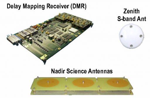 DDMI Components - Image: SSTL