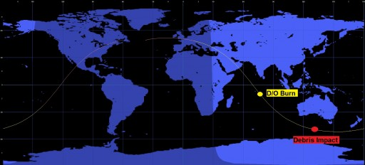 Approximate Locations of Centaur's Deorbit Burn & Debris Impact Zone - Image: Orbitron/Spaceflight101