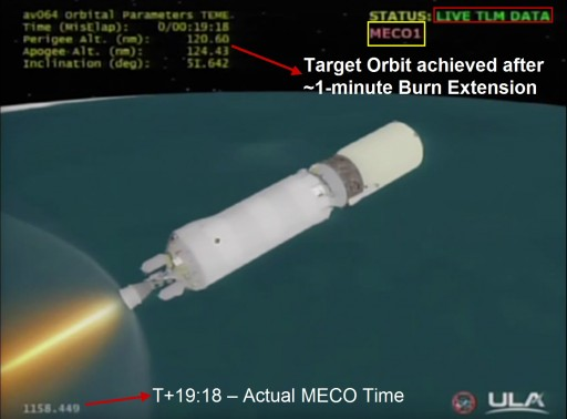 Image: ULA/NASA TV/Spaceflight101