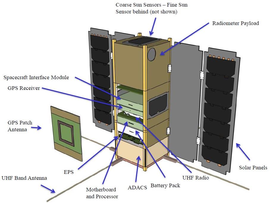 IceCube – Cygnus OA-7 | Spaceflight101