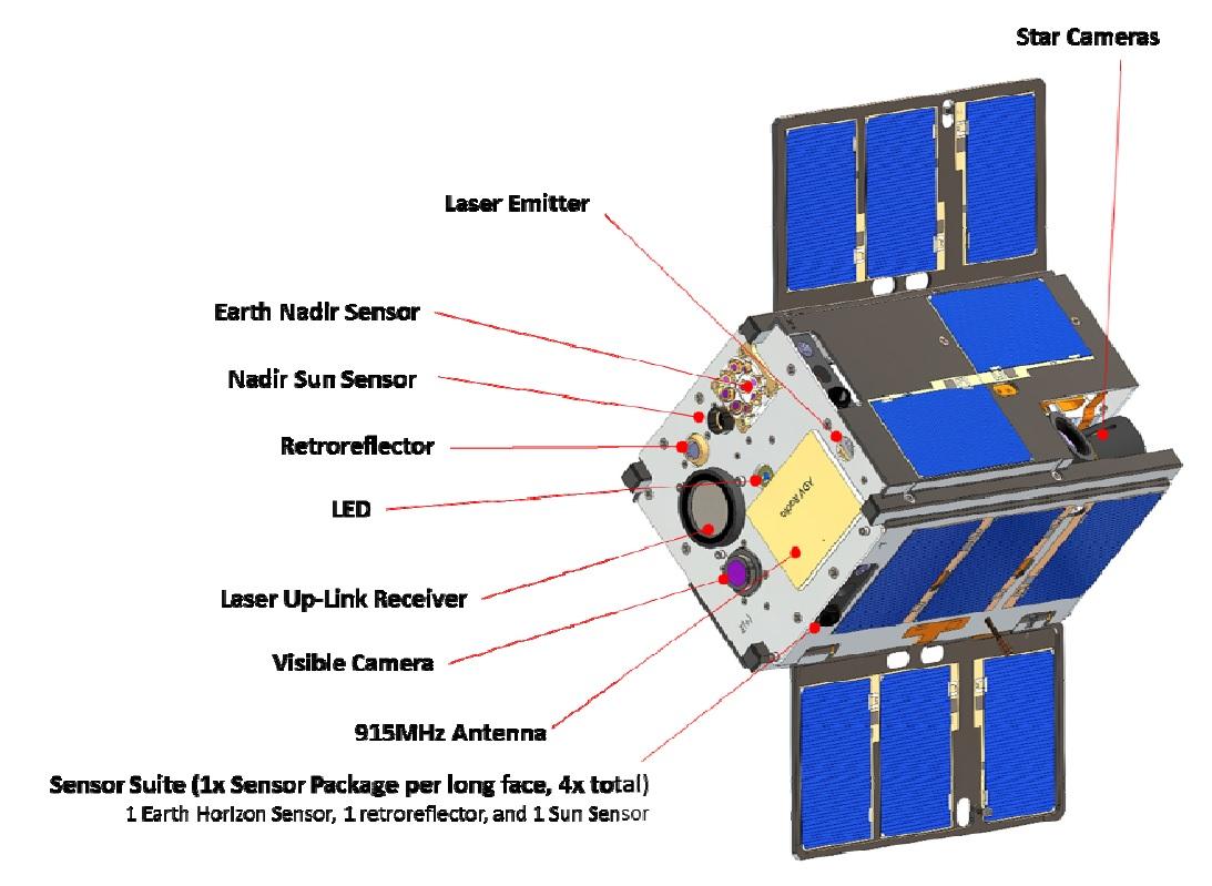 OCSD-A – Cygnus OA-8 | Spaceflight101