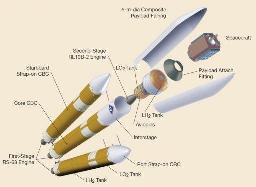 Image: Boeing/ULA