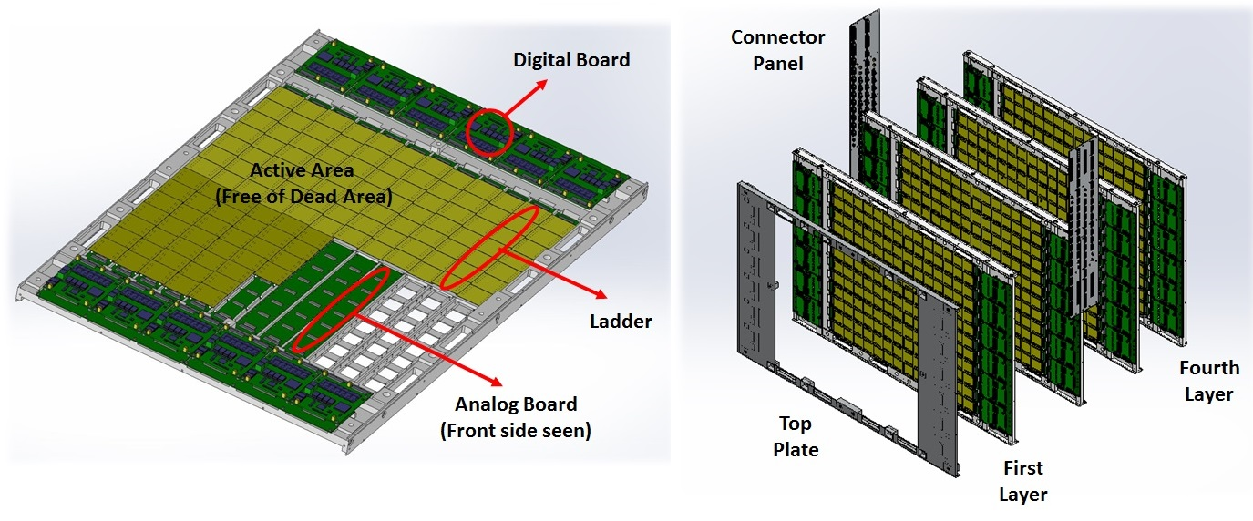 Cream Dragon Spx 12 Spaceflight101 Electronics Manufacturerelectro Plate Circuitry Circuits Scd Architecture Image Iss