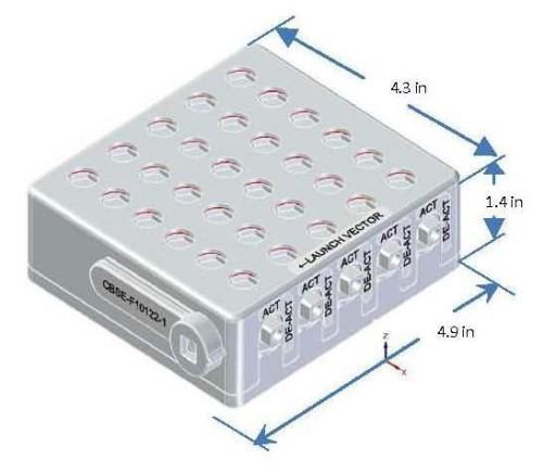 Handheld HDPCG Design - Image: CASIS