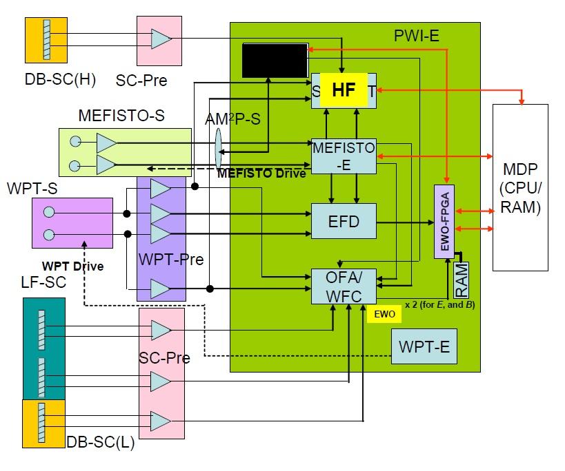 4s ct wiring diagrams  ct coil circuit diagram wiring