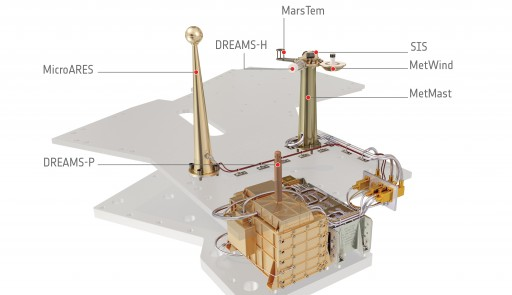 DREAMS Sensor Package - Image: ESA/ATG Medialab