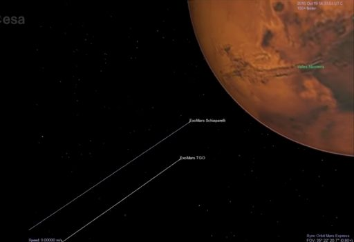 Mars Approach Trajectory - Image: ESA