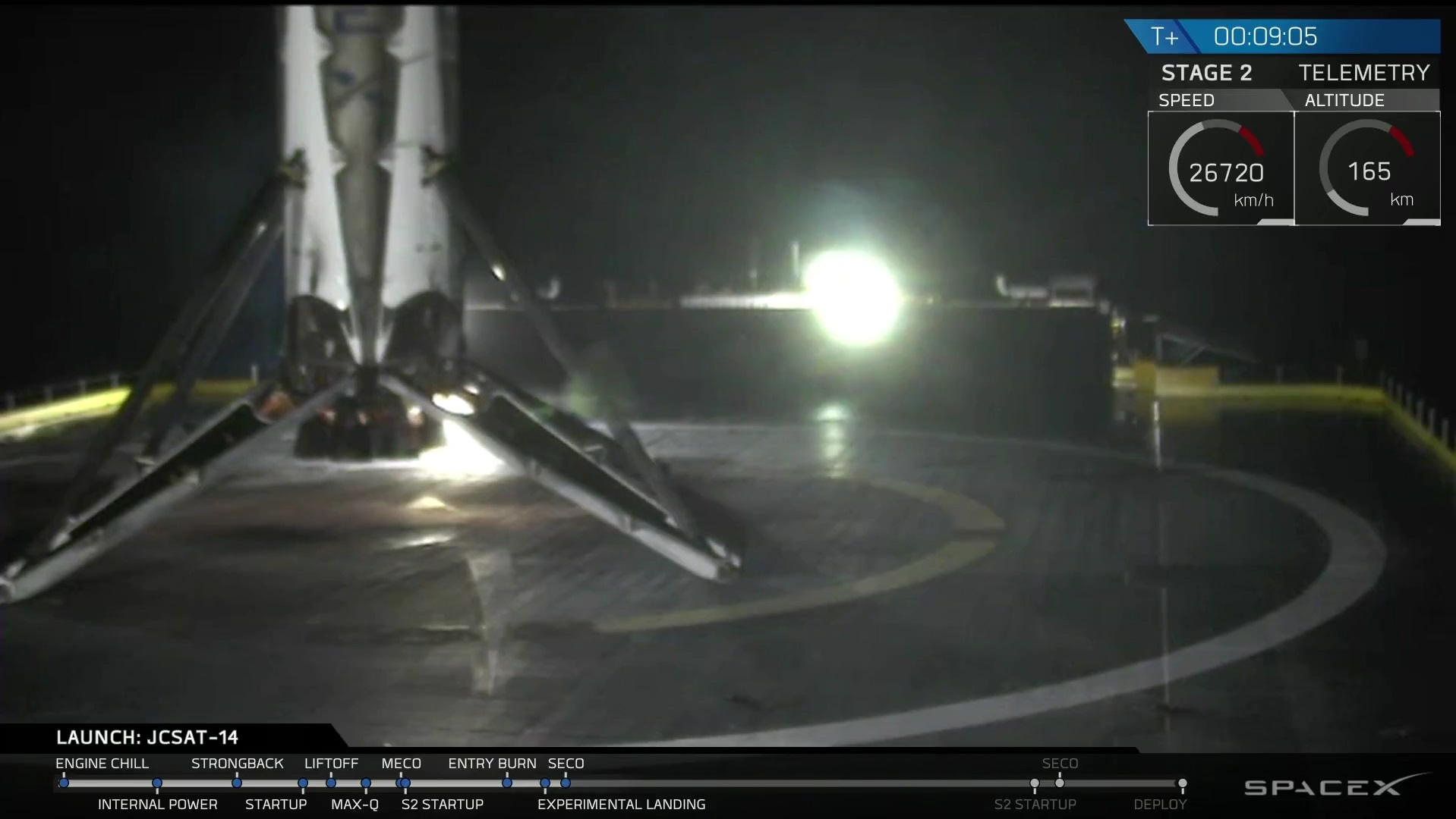 Falcon 9 First Stage Rests On The Drone Ship After Mastering A Challenging Landing Sequence