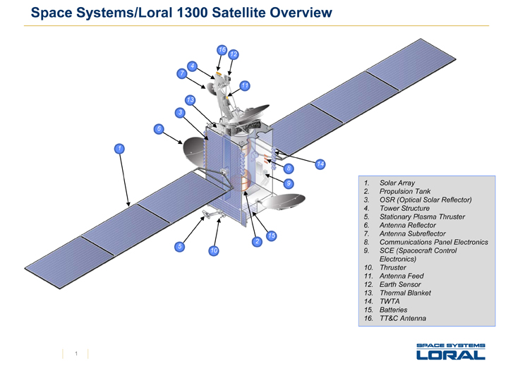Jcsat 16 Satellite Falcon 9 Jcsat 16 Spaceflight101