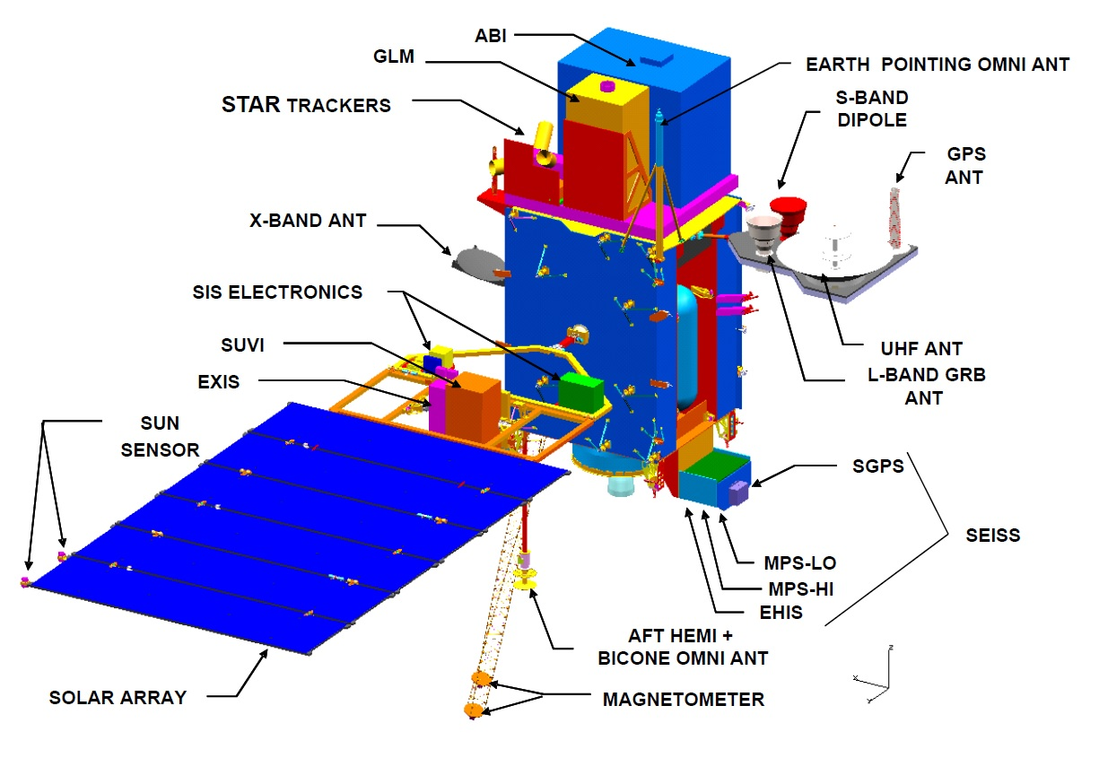 Goes R Spacecraft on brushless electric motor diagram