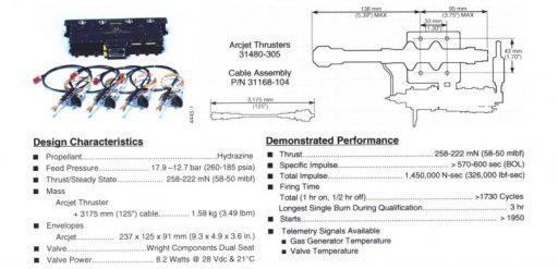 Image: Aerojet Rocketdyne