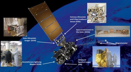 Image: GOES-R Project