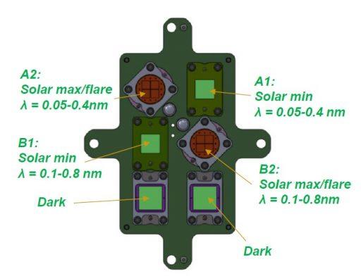 XRS Detectors - Image: LASP