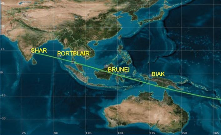 Mission Ground Track - Image: ISRO