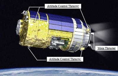 Image: JAXA/NASA