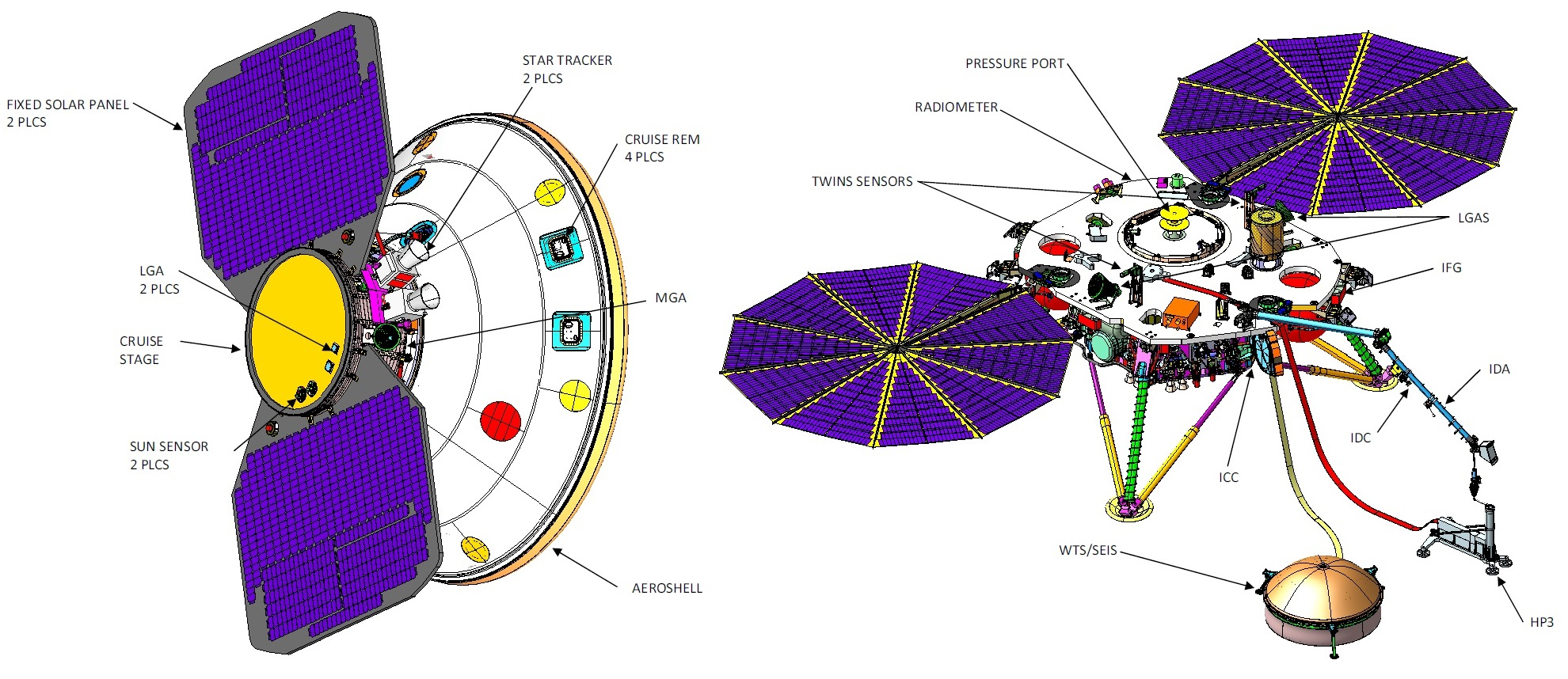 Insight Spacecraft Spaceflight101 12 Lead Motor Star Delta Wiring Diagram Cruise Landed Configuration Image Nasa Project