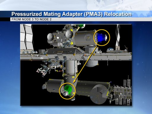 Pressurized_Mating_Adapter_PMA3_Relocati