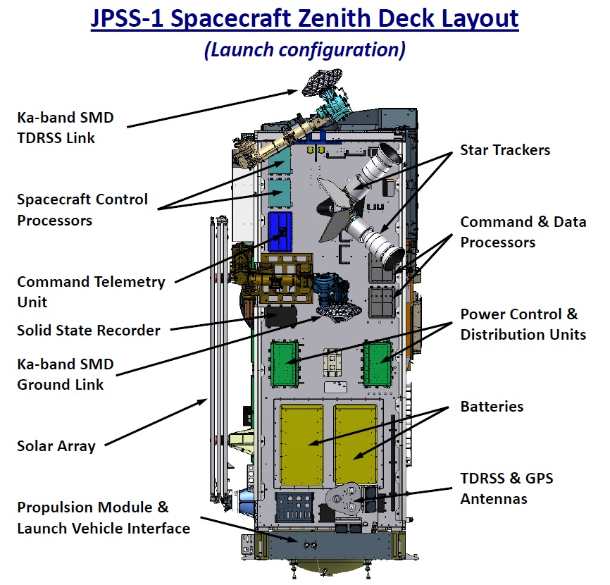 JPSS-1 – JPSS-1 | Spaceflight101