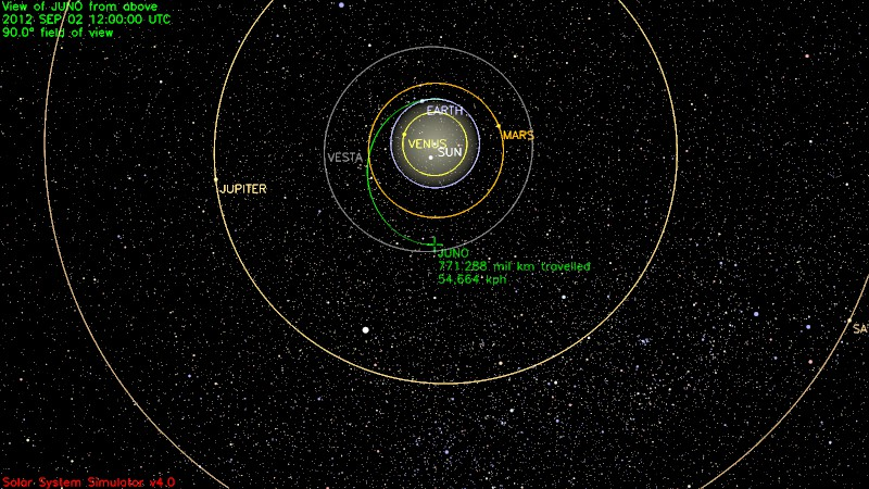 Juno Mission & Trajectory Design – Juno