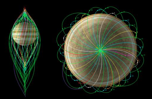 Juno's Orbital Grid - Image: NASA/JPL/Caltech