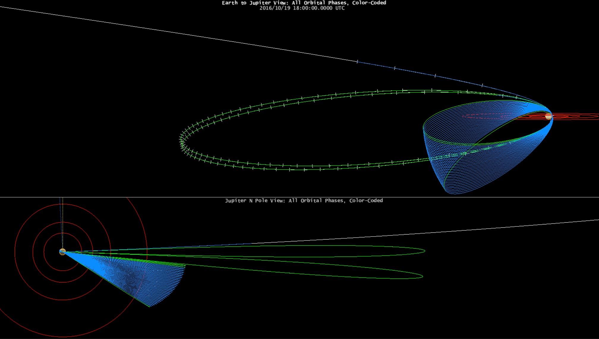 Juno completes closest Pass of Jupiter ahead of Orbital Trim