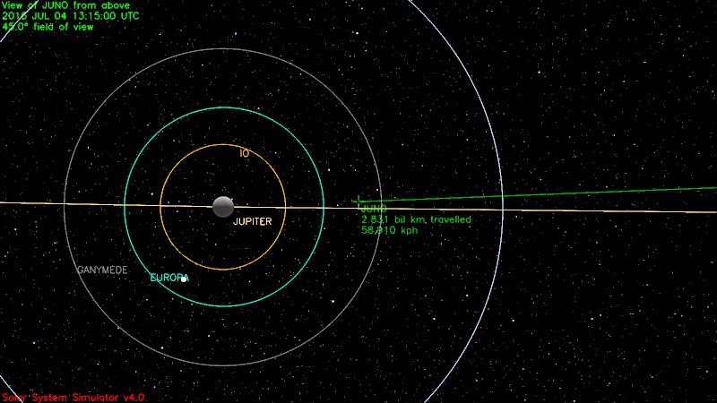 Juno reaches Jupiter's Doorstep, ready for Make-or-Break ...