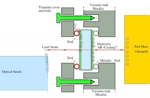 LPT Vacuum Chamber Window - Image: ESA