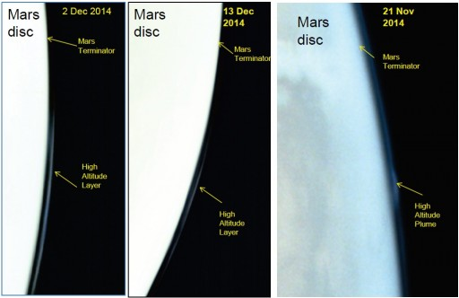 High-Altitude Layer in Martian Atmosphere - Image: Indian Space Research Organization