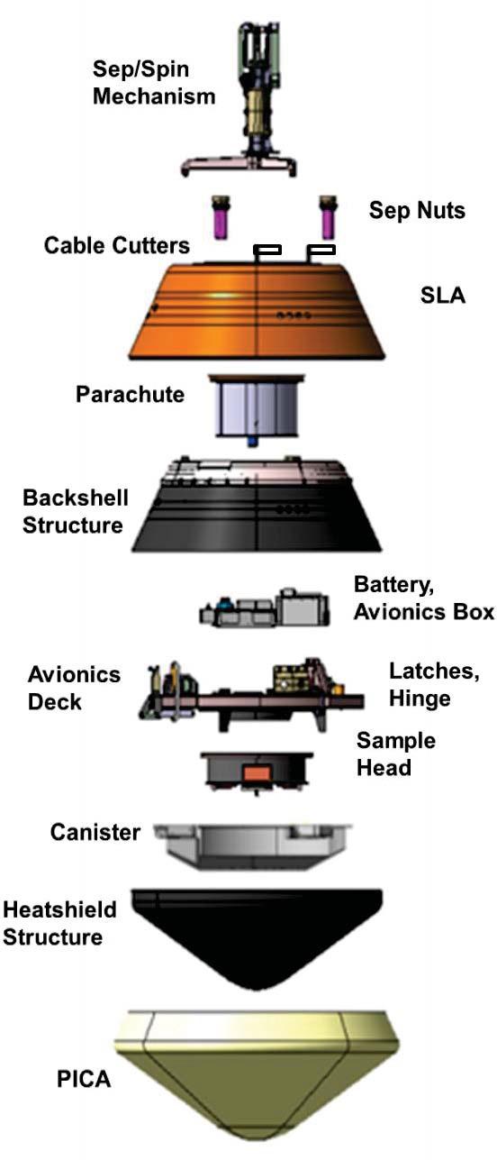 Image: NASA/Lockheed Martin