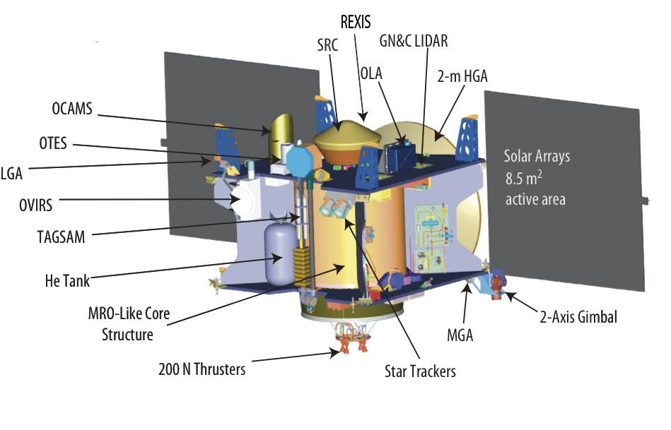 OSIRIS-REx Spacecraft Design - Image: OSIRIS-REx Project