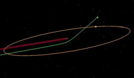 Earth Gravity Assist Trajectory - Image: NASA