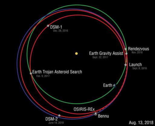 https://spaceflight101.com/osiris-rex/wp-content/uploads/sites/103/2017/09/outbound-cruise-512x418.png