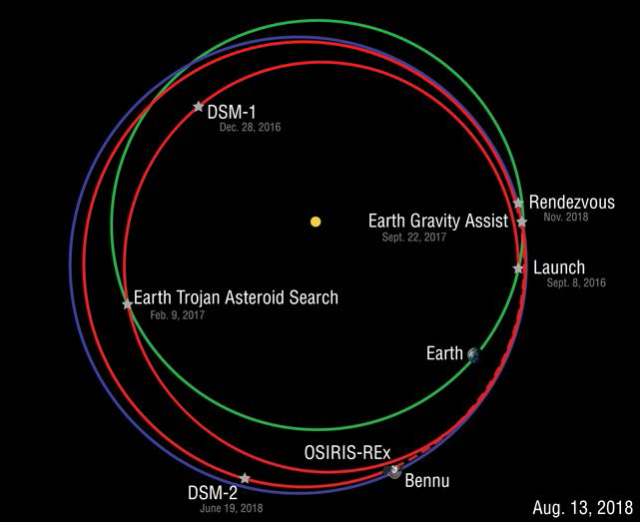 Dawn in orbit, rendezvous with asteroid Bennu and night flight Falcon 9 98