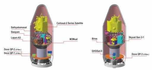 PSLV C34 Payloads - Image: ISRO