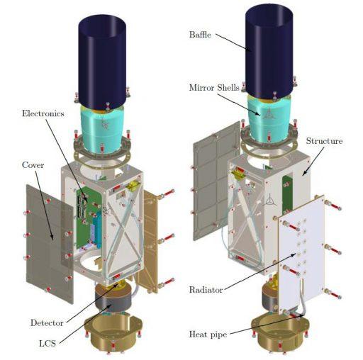Telescope Design - Image: MPE
