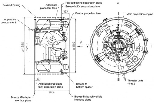 Briz-M Upper Stage Layout - Image: International Launch Services