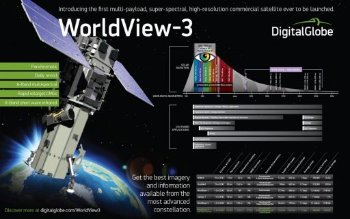 WV-3 Data Sheet - Image: Digital Globe