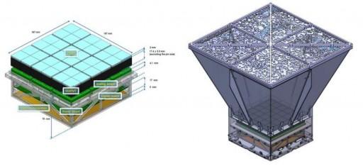 UBAT - Image: UFFO Collaboration