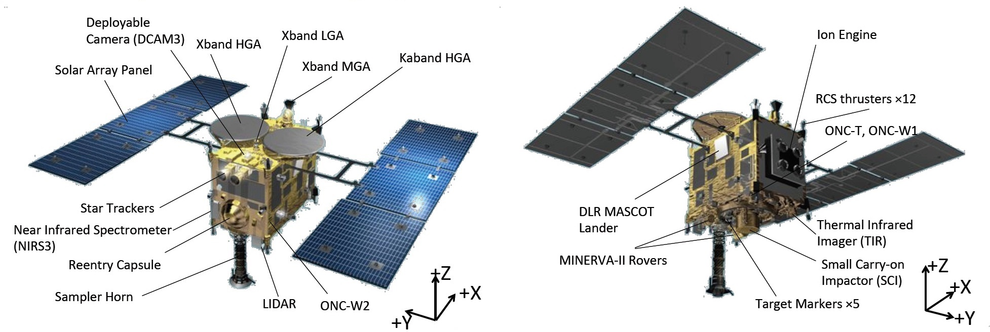 hayabusa mk2 spacecraft - photo #33