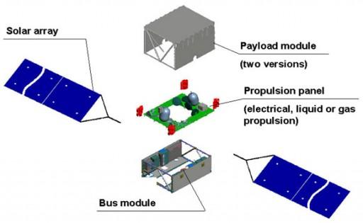 USP - Image: RSC Energia