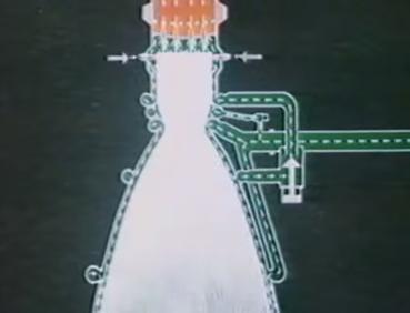 Regenerative Cooling Flow - Image: NPO Energomash